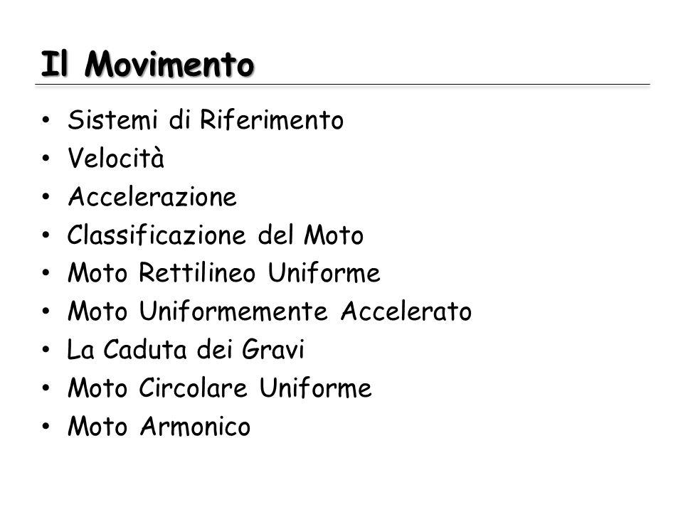 Il Movimento Sistemi di Riferimento Velocità Accelerazione