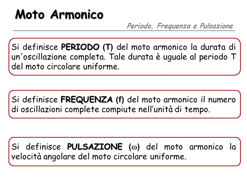 Moto ArmonicoPeriodo, Frequenza e Pulsazione.