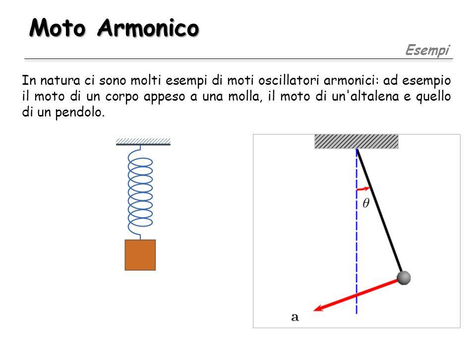 Moto ArmonicoEsempi.