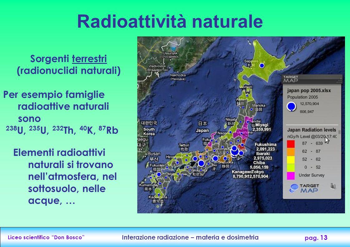 Radioattività naturale (radionuclidi naturali)