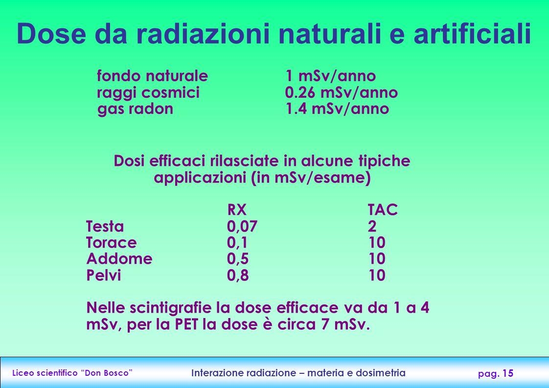 Dose da radiazioni naturali e artificiali