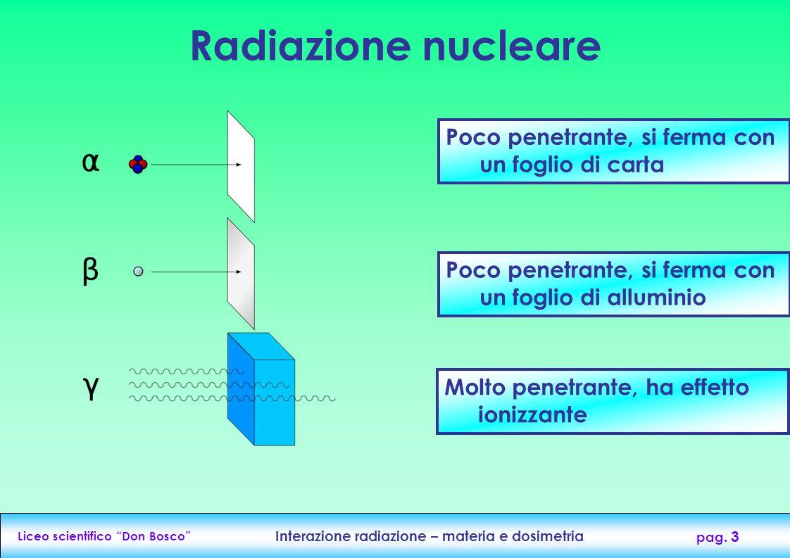 Radiazione nucleare Poco penetrante, si ferma con un foglio di carta