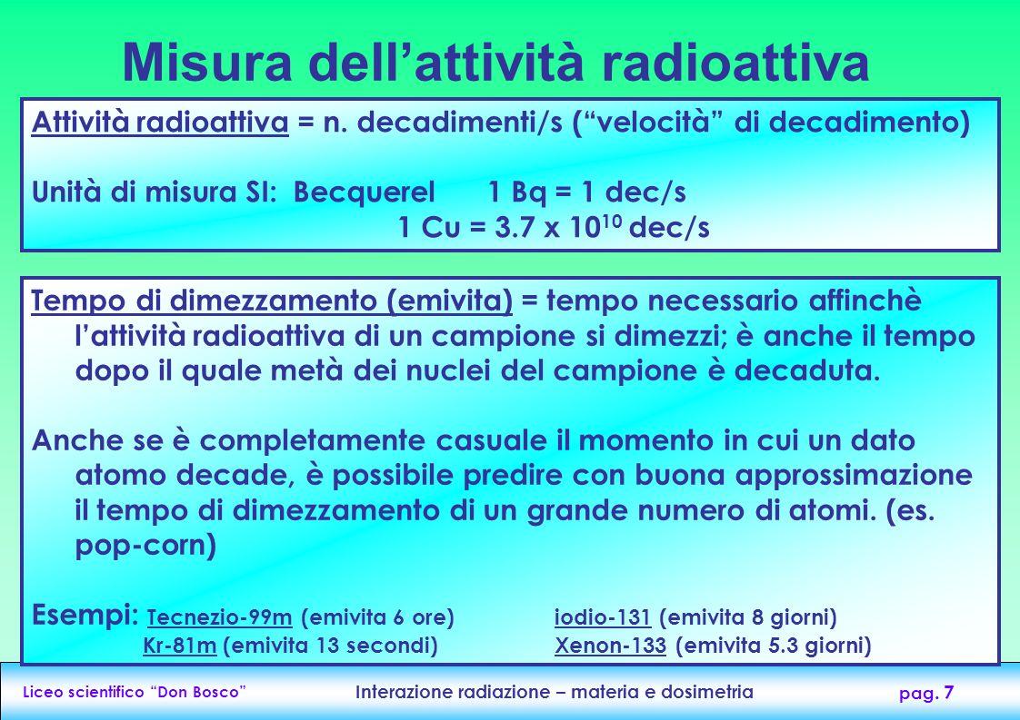 Misura dell'attività radioattiva