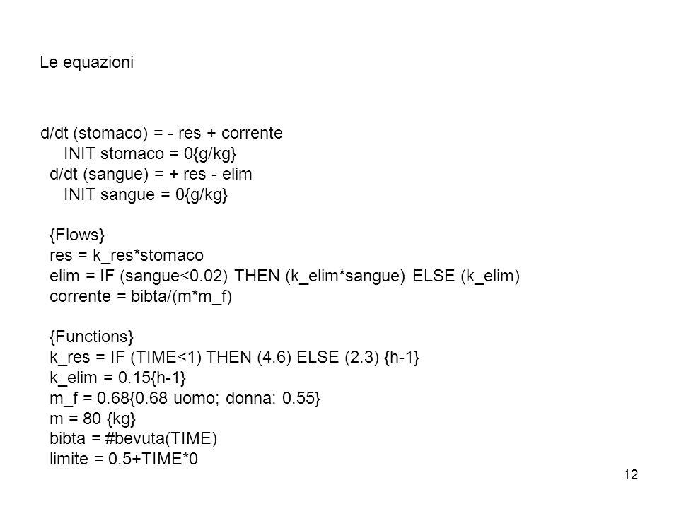 Le equazioni d/dt (stomaco) = - res + corrente. INIT stomaco = 0{g/kg} d/dt (sangue) = + res - elim.