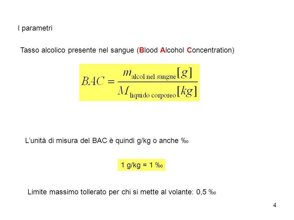 I parametri Tasso alcolico presente nel sangue (Blood Alcohol Concentration) L'unità di misura del BAC è quindi g/kg o anche ‰