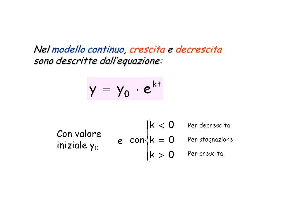 Nel modello continuo, crescita e decrescita sono descritte dall'equazione: