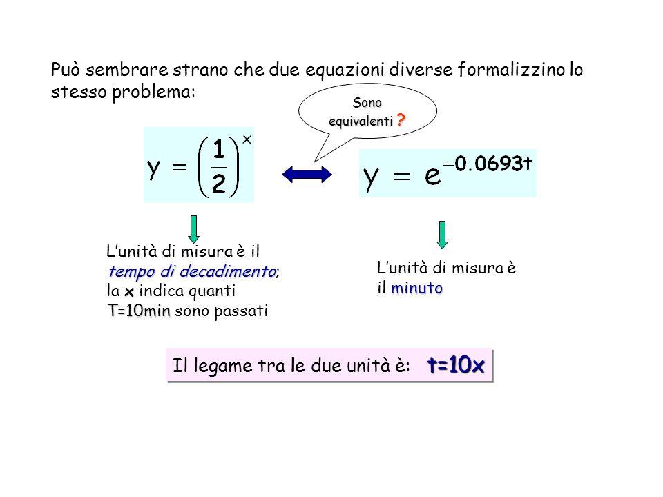 Il legame tra le due unità è: t=10x