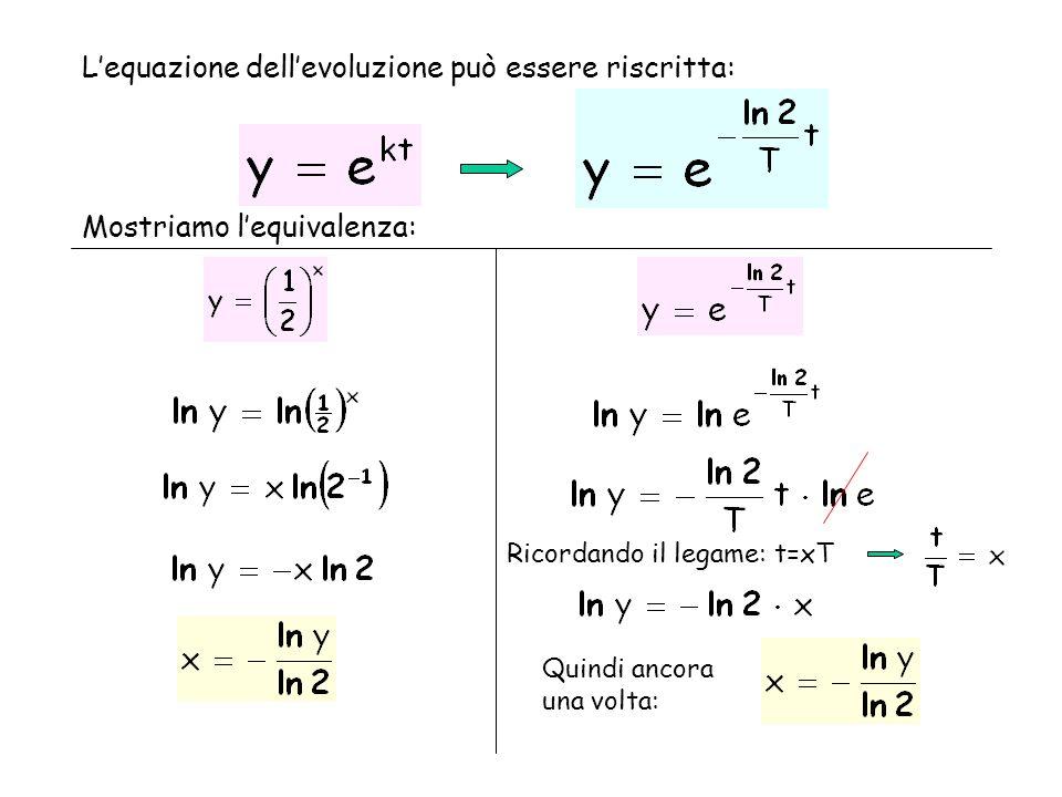 L'equazione dell'evoluzione può essere riscritta: