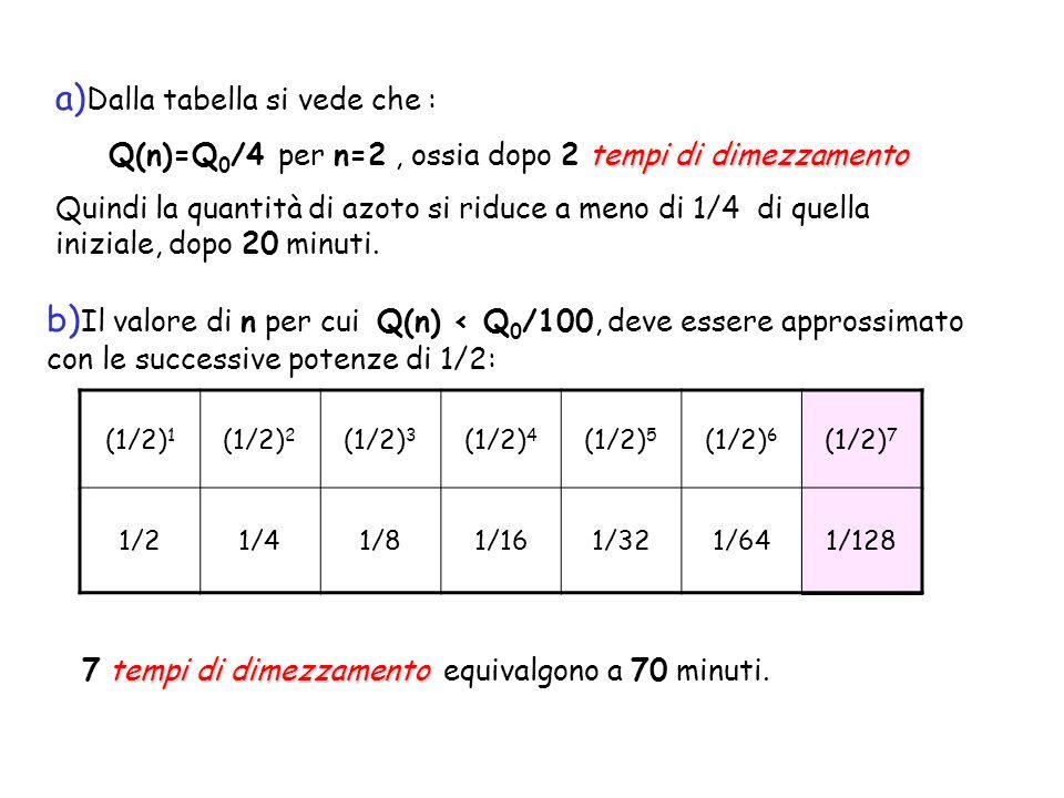 a)Dalla tabella si vede che :