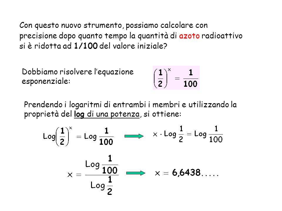Con questo nuovo strumento, possiamo calcolare con precisione dopo quanto tempo la quantità di azoto radioattivo si è ridotta ad 1/100 del valore iniziale