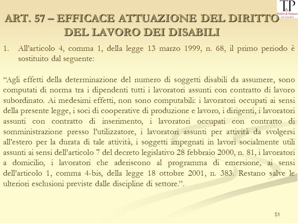 ART. 57 – EFFICACE ATTUAZIONE DEL DIRITTO DEL LAVORO DEI DISABILI