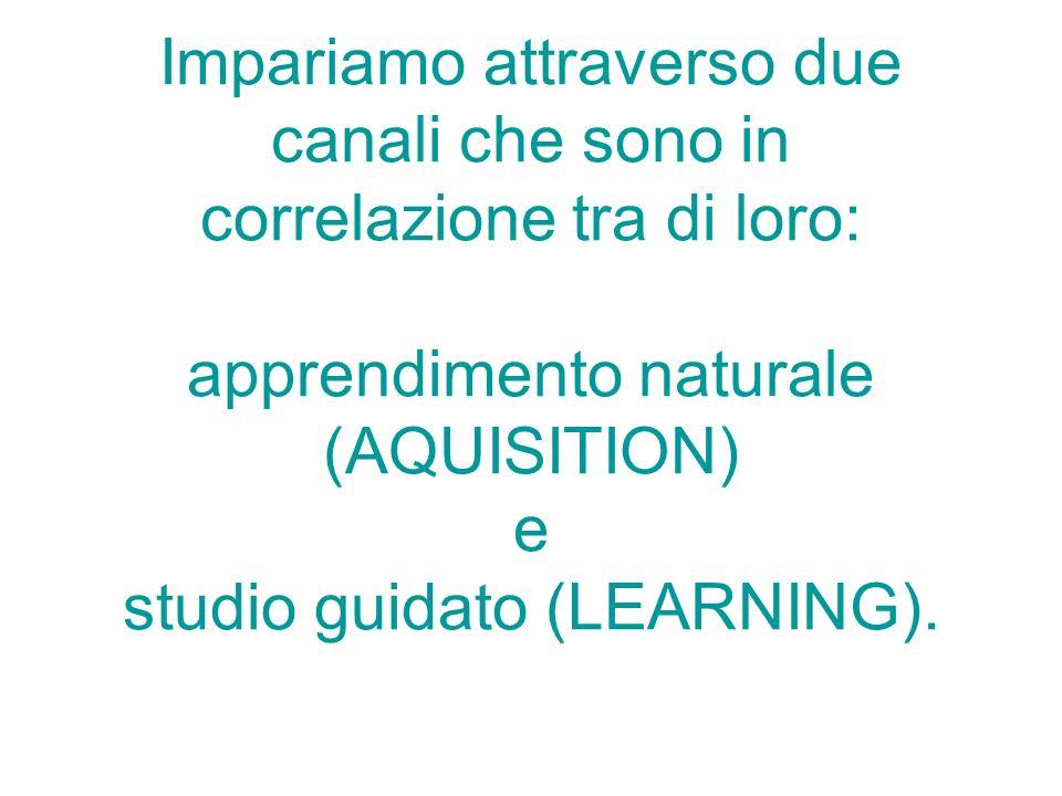 Impariamo attraverso due canali che sono in correlazione tra di loro: apprendimento naturale (AQUISITION) e studio guidato (LEARNING).
