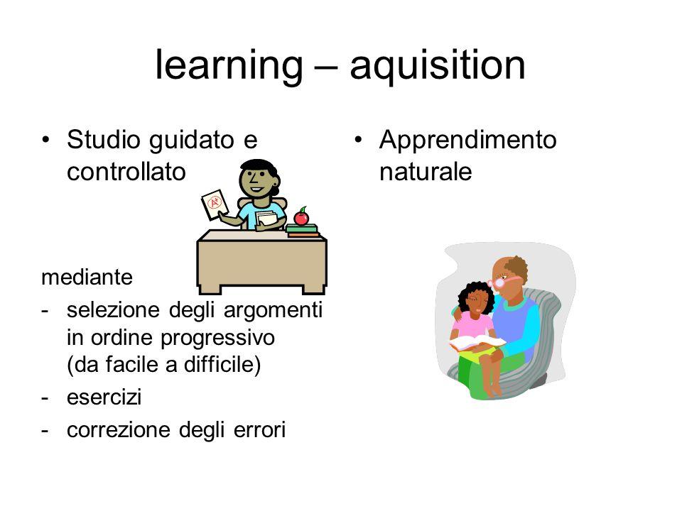 learning – aquisition Studio guidato e controllato