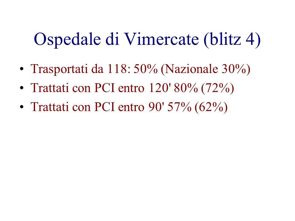 Ospedale di Vimercate (blitz 4)