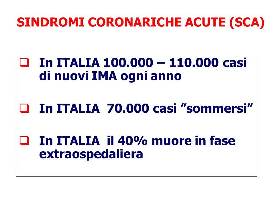 SINDROMI CORONARICHE ACUTE (SCA)