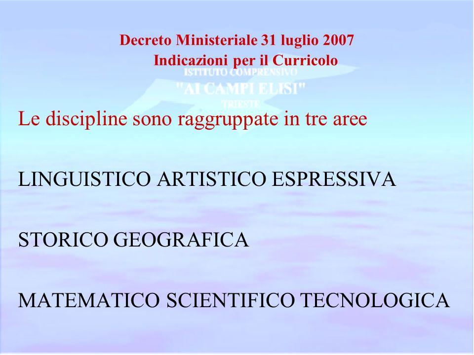 Decreto Ministeriale 31 luglio 2007 Indicazioni per il Curricolo