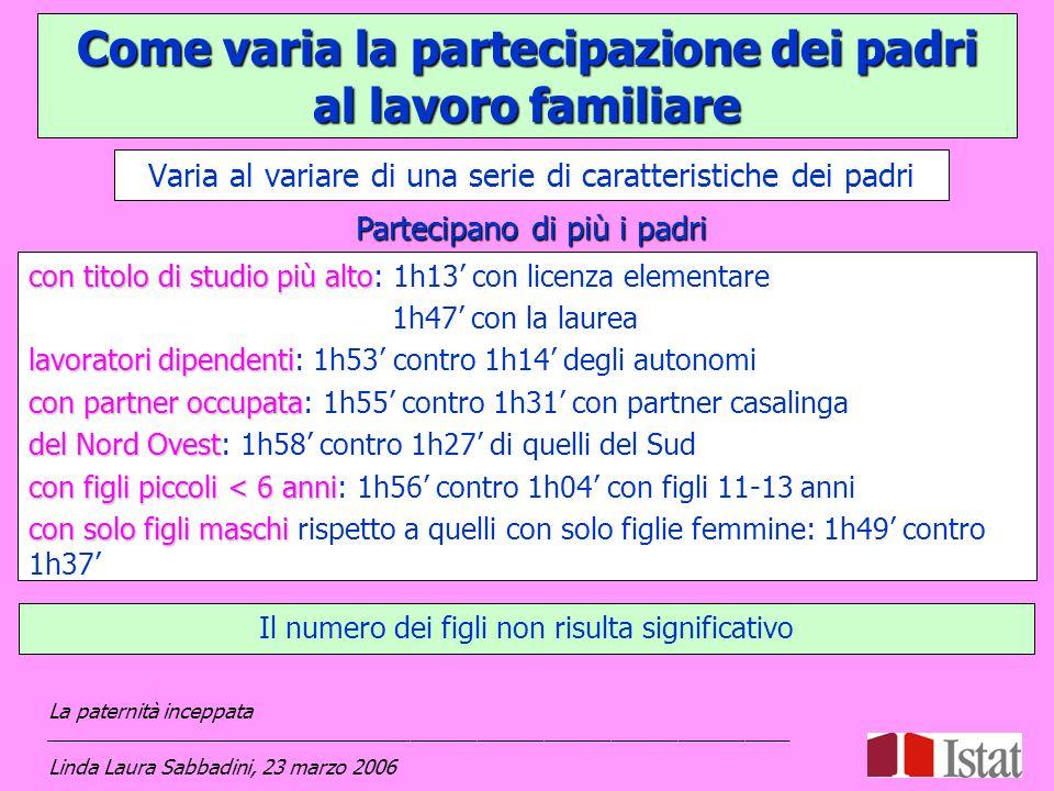 Come varia la partecipazione dei padri al lavoro familiare