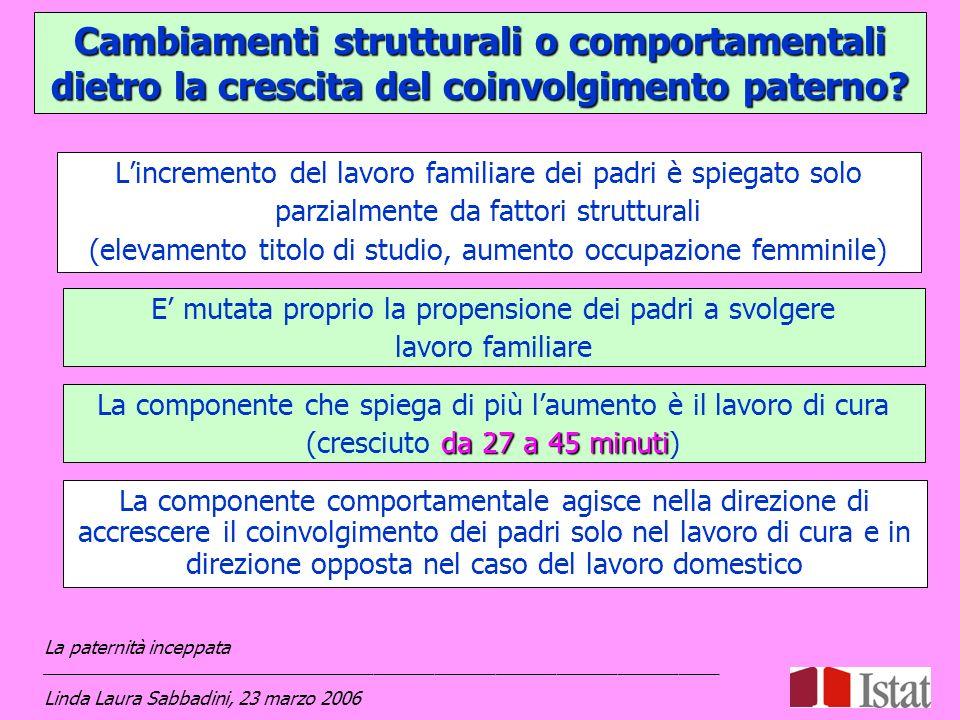 Cambiamenti strutturali o comportamentali dietro la crescita del coinvolgimento paterno