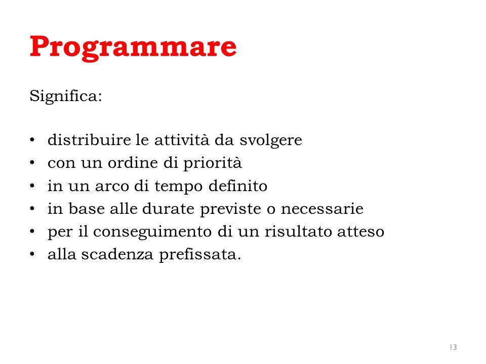 Programmare Significa: distribuire le attività da svolgere