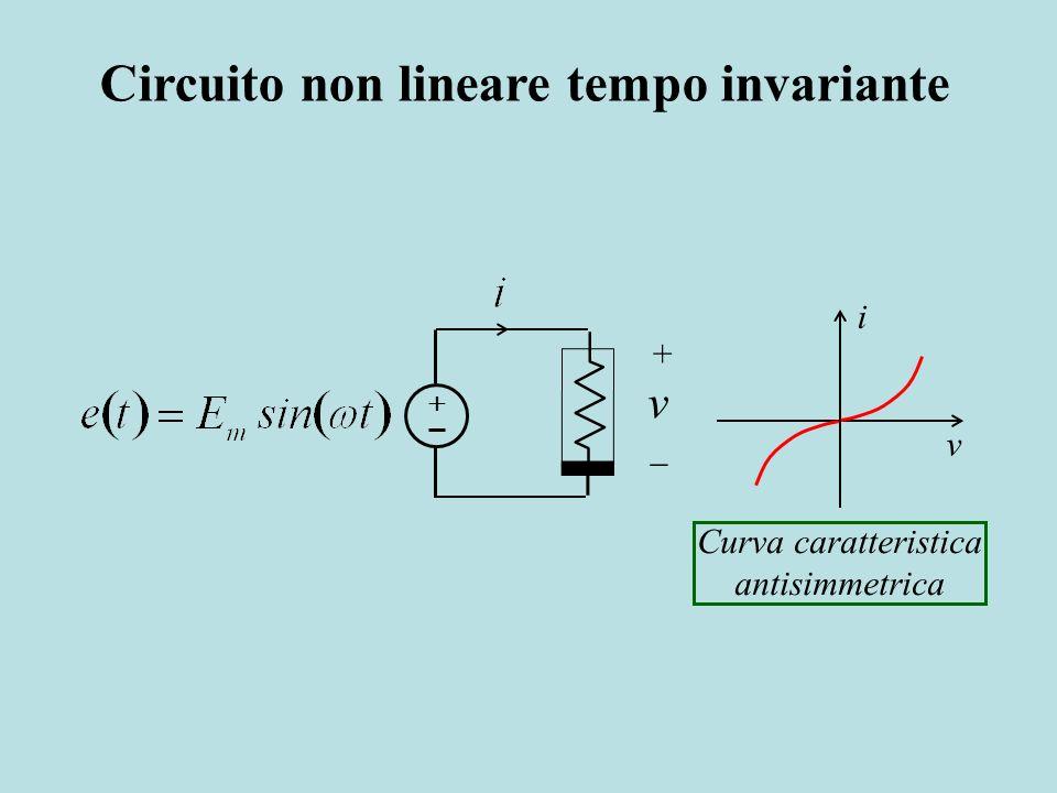 Circuito non lineare tempo invariante