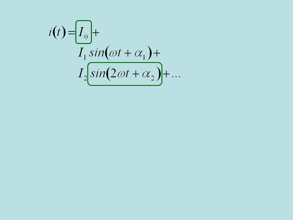 La forma d'onda che si ottiene dalla composizione di tutte le armoniche del segnale dipende dal valore delle ampiezze e delle fasi delle singole armoniche.