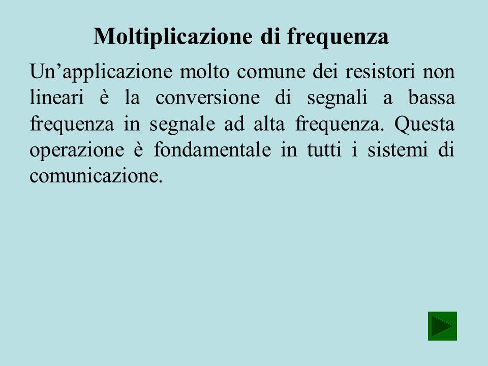 Moltiplicazione di frequenza