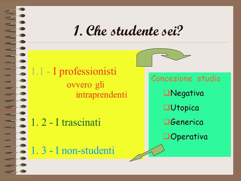 1. Che studente sei 1.1 - I professionisti 1. 2 - I trascinati