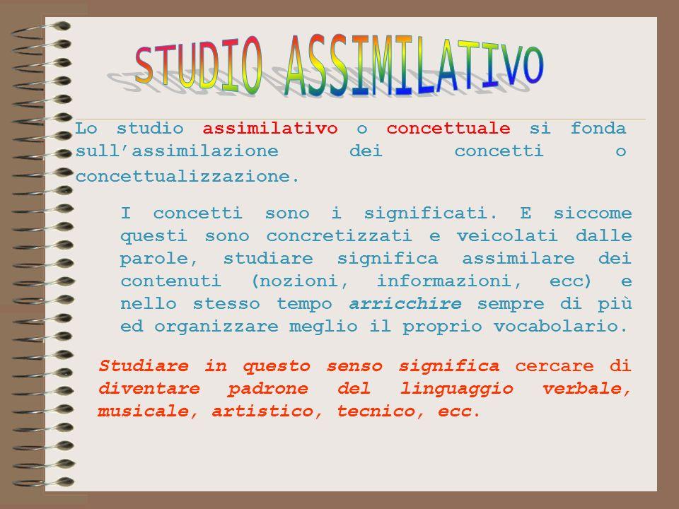 STUDIO ASSIMILATIVO Lo studio assimilativo o concettuale si fonda sull'assimilazione dei concetti o concettualizzazione.