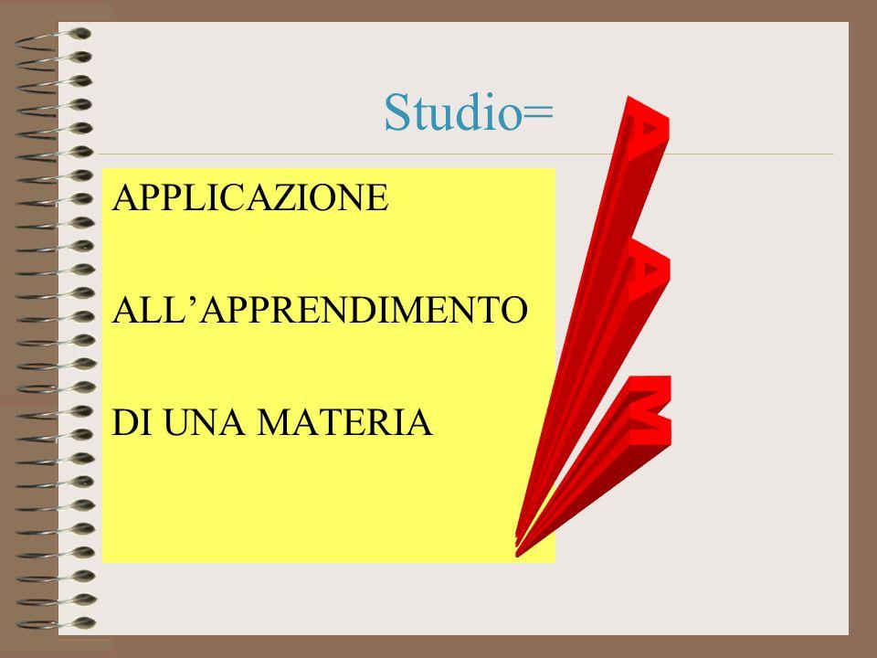 Studio= A M APPLICAZIONE ALL'APPRENDIMENTO DI UNA MATERIA