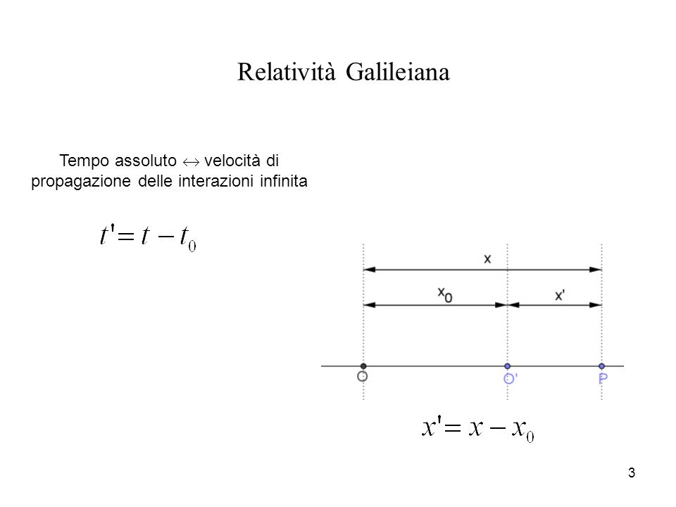 Relatività Galileiana