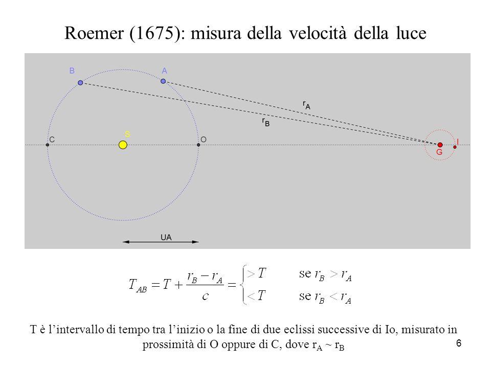 Roemer (1675): misura della velocità della luce