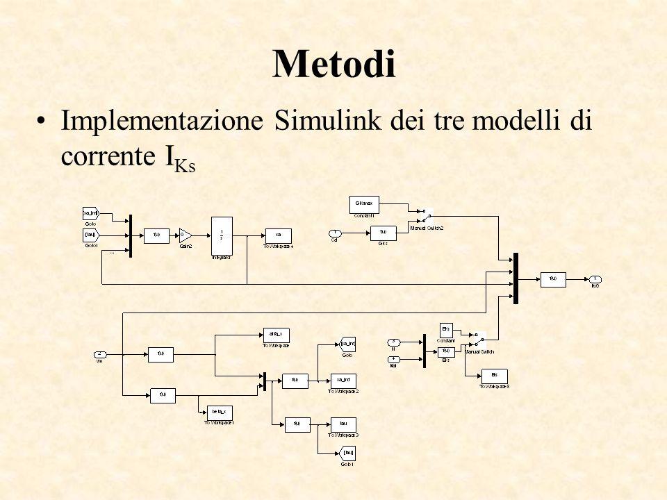 Metodi Implementazione Simulink dei tre modelli di corrente IKs