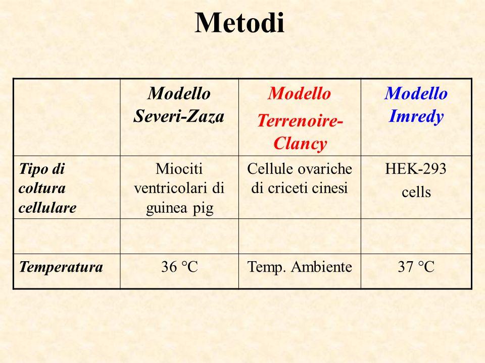 Metodi Modello Severi-Zaza Modello Terrenoire-Clancy Modello Imredy