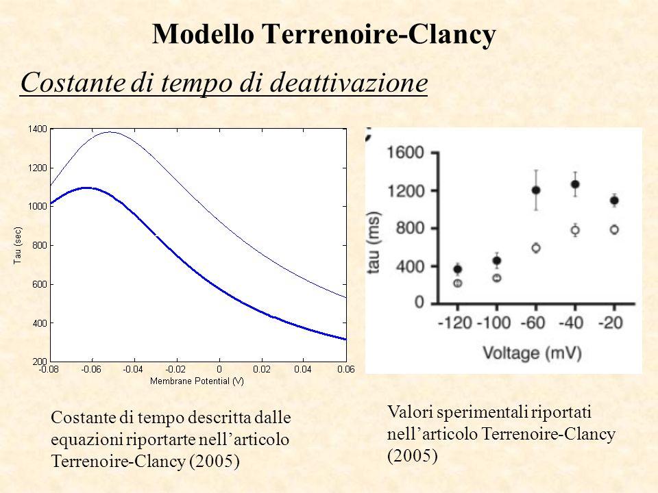 Modello Terrenoire-Clancy Costante di tempo di deattivazione