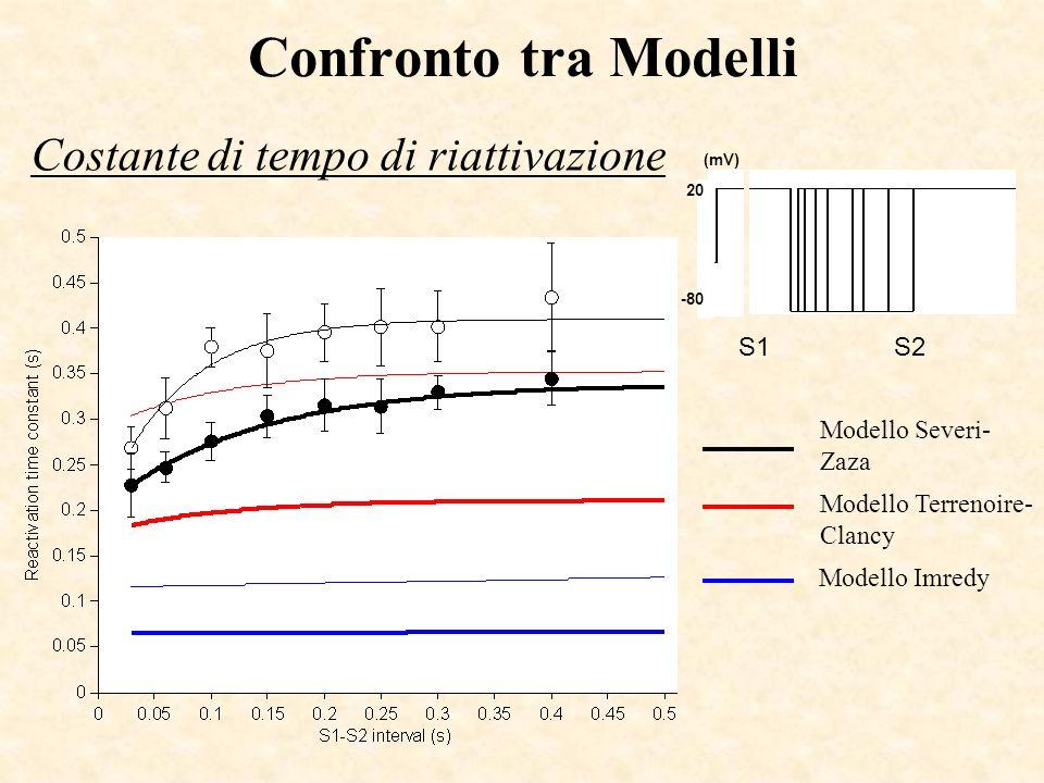 Confronto tra Modelli Costante di tempo di riattivazione S1 S2