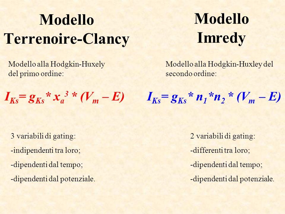 Modello Terrenoire-Clancy