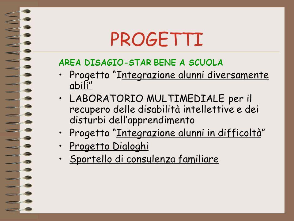 PROGETTI Progetto Integrazione alunni diversamente abili