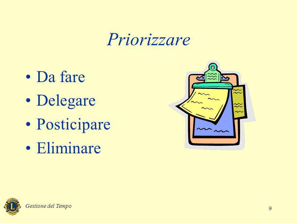 Priorizzare Da fare Delegare Posticipare Eliminare Gestione del Tempo