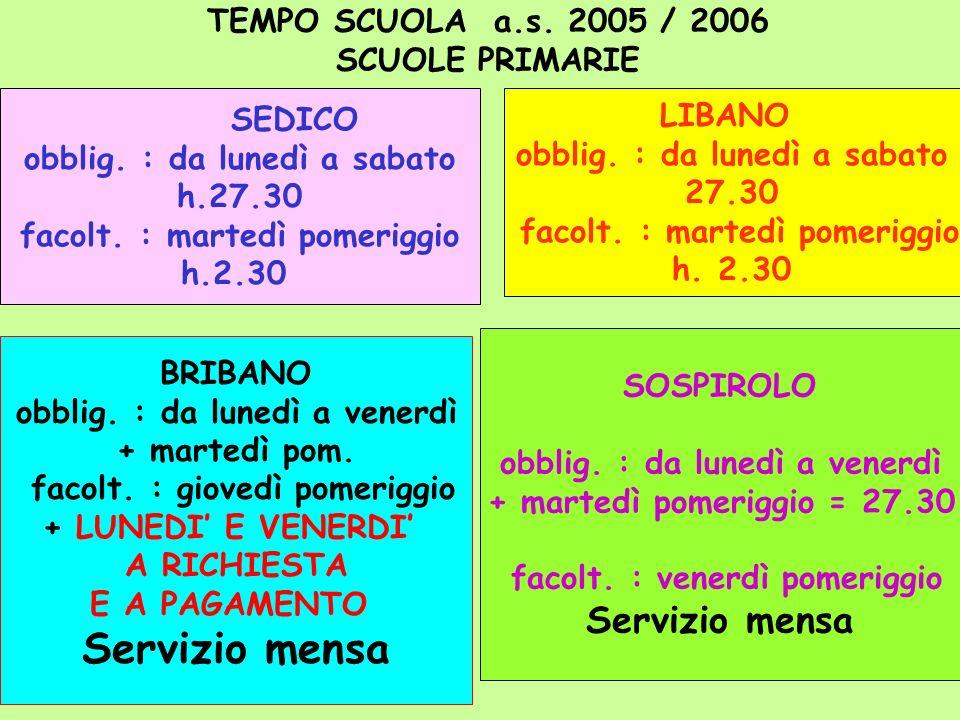 TEMPO SCUOLA a.s. 2005 / 2006 SCUOLE PRIMARIE