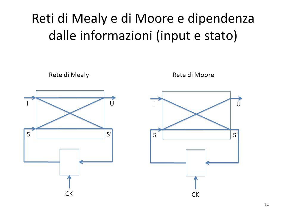 Reti di Mealy e di Moore e dipendenza dalle informazioni (input e stato)