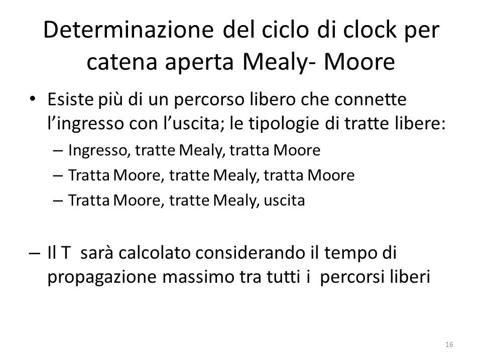 Determinazione del ciclo di clock per catena aperta Mealy- Moore