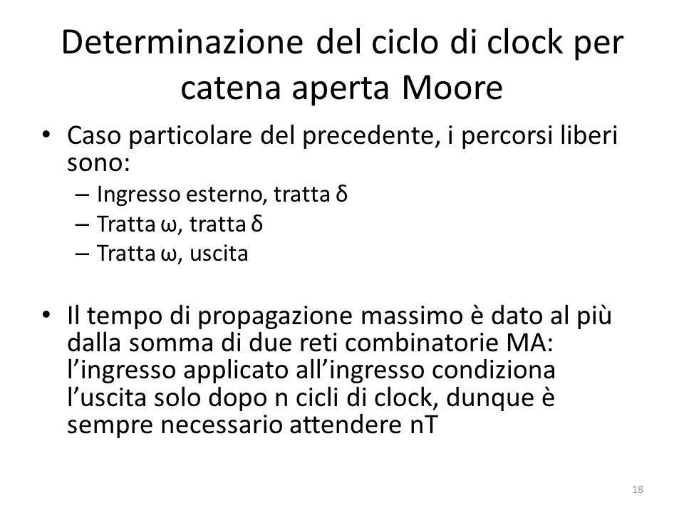 Determinazione del ciclo di clock per catena aperta Moore