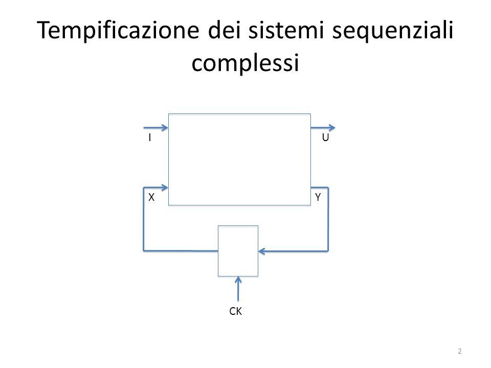 Tempificazione dei sistemi sequenziali complessi