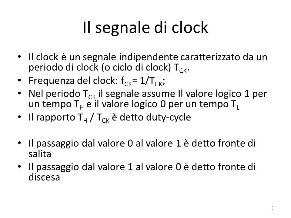Il segnale di clock Il clock è un segnale indipendente caratterizzato da un periodo di clock (o ciclo di clock) TCK.