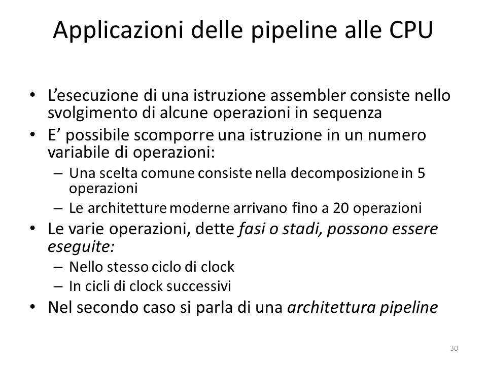 Applicazioni delle pipeline alle CPU