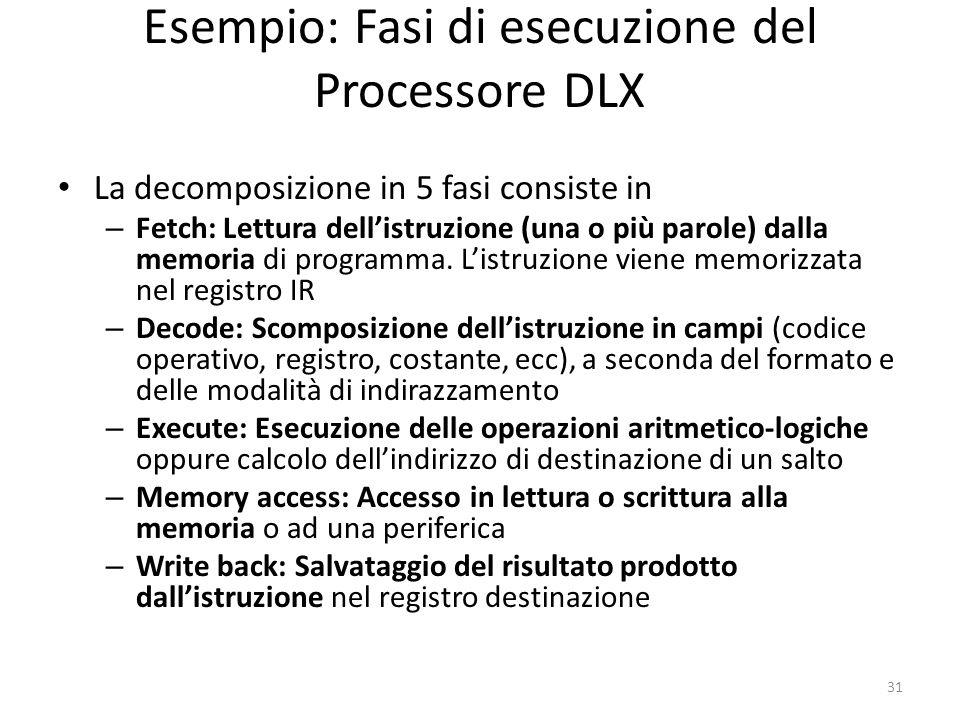 Esempio: Fasi di esecuzione del Processore DLX