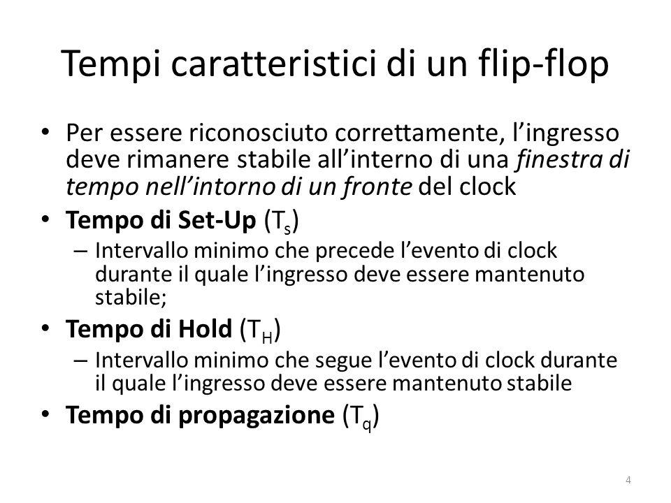 Tempi caratteristici di un flip-flop