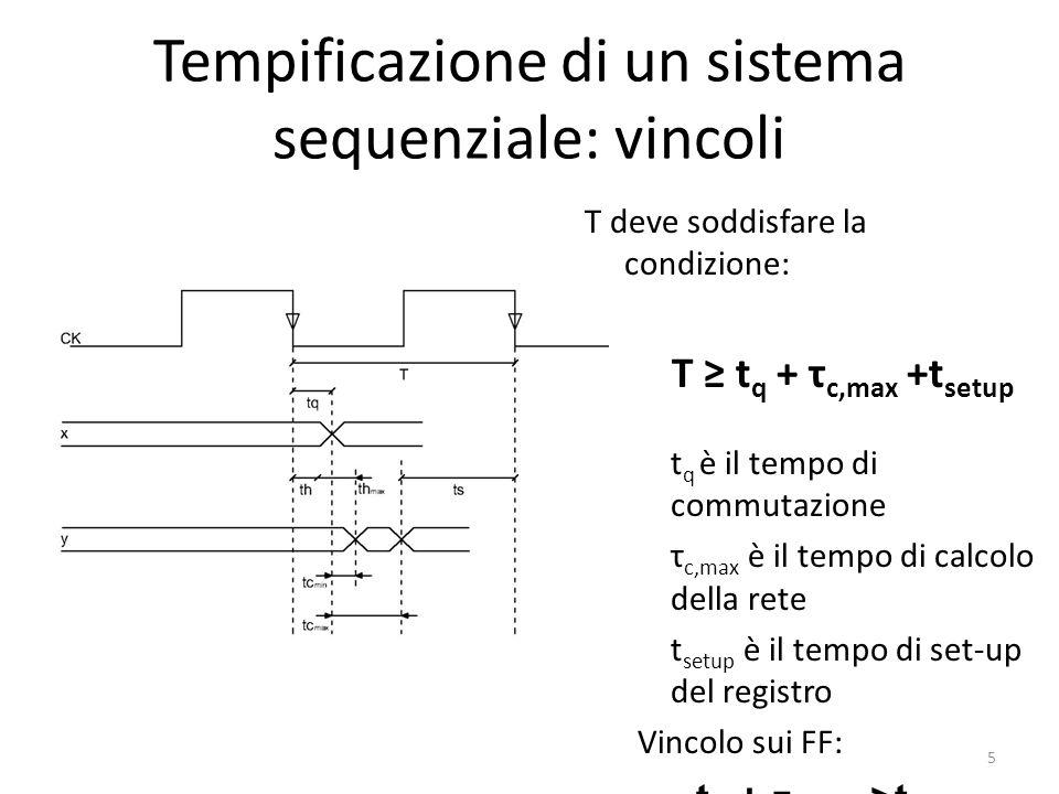 Tempificazione di un sistema sequenziale: vincoli