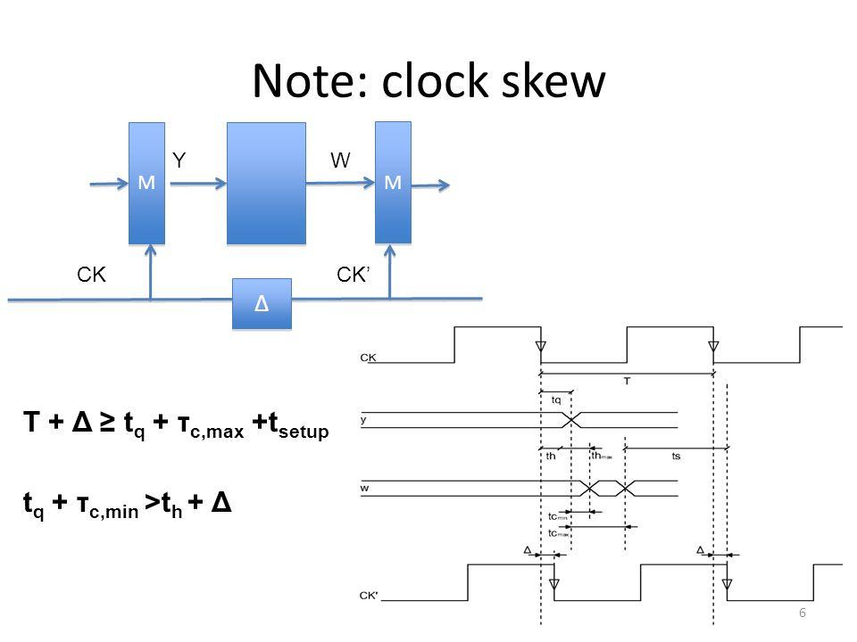 Note: clock skew T + Δ ≥ tq + τc,max +tsetup tq + τc,min >th + Δ Δ