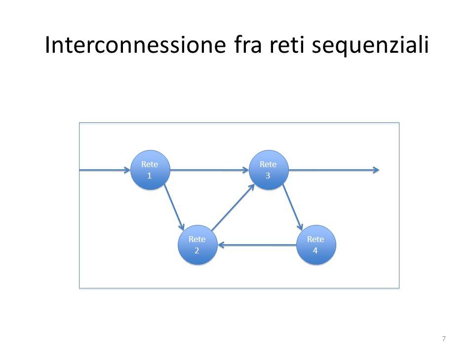 Interconnessione fra reti sequenziali